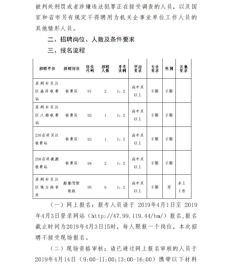 2019年事业单位招聘公告